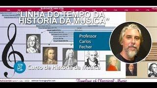 Linha do tempo da musica brasileira
