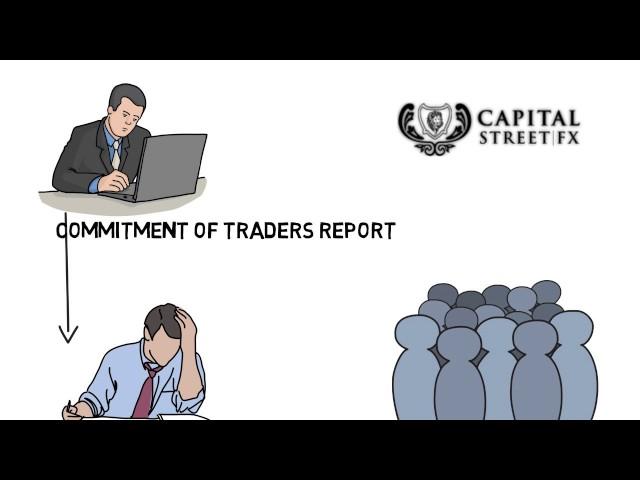 Capital Street FX: COT Report