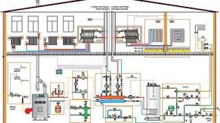 Требования пожарной безопасности вентиляции киров
