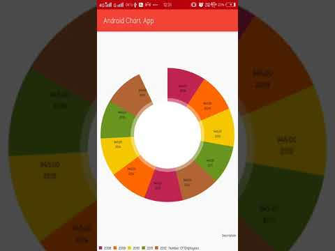 Android Chart Example APP using MPAndroidChart - Javapapers