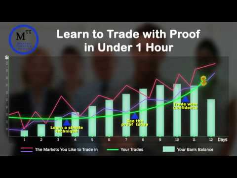 Animated Financial Chart