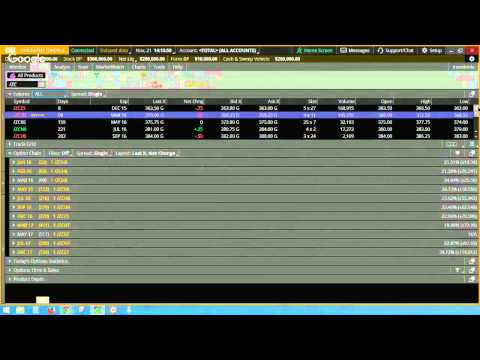 How to use Futures Contracts and Options on Stored Grain.
