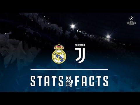 Man City Stats