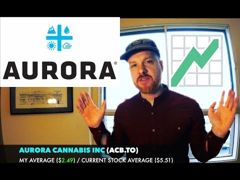 Stock Averages: Aurora Cannabis, Canopy Growth, WeedMD, Emblem Corp & more