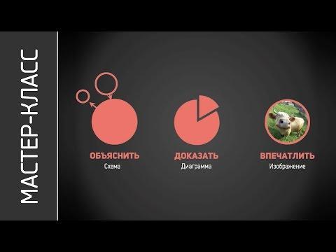 Мастер-класс Презентация бизнес-идеи  (М. Хлынов)