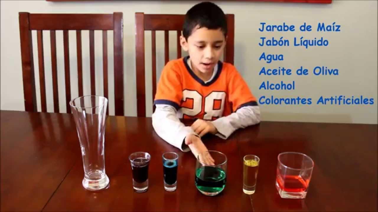 Arcoiris en un vaso experimentos con santiago youtube - Vaso con agua ...