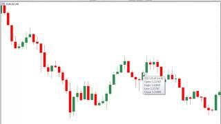 Mt5 binary option automatisches handelssystem signal geber