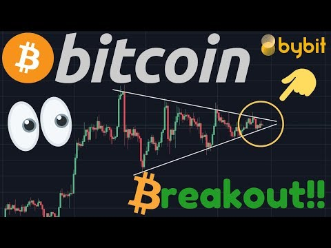 BITCOIN BREAKING OUT TODAY!!!! | How To Trade On Bybit | Financial Crisis Coming!!