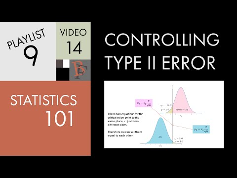 Statistics 101: Controlling Type II Error using Sample Size