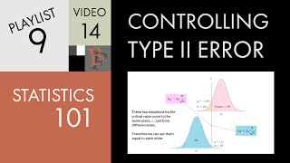 Statistics 101: Controlling Type II Error using Sample Size