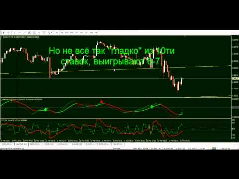 Бинарные опционы IQ Option   стратегия 2014