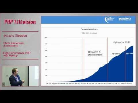 """""""High-Performance PHP with HipHop"""" von Steve Kamerman auf der IPC 2013"""