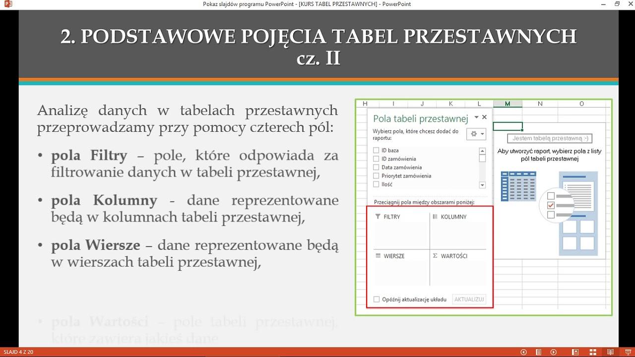 2 Podstawowe Pojęcia Tabel Przestawnych