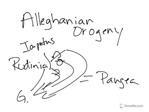 Historical Geology: Mesozoic, Alleghanian Orogeny