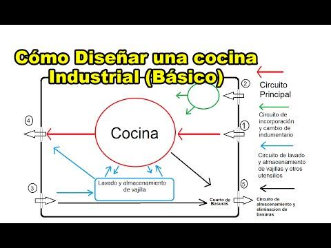 Fabricacion Cocina Industrial En Doovi