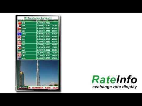 Exchange Rate Display Software