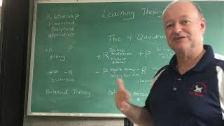 Learning Theory Breakdown - The 4 Quadrants - Pt 4