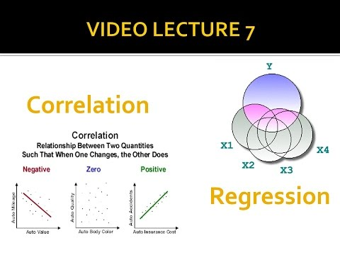 Video Lecture 7: Correlation and Regression