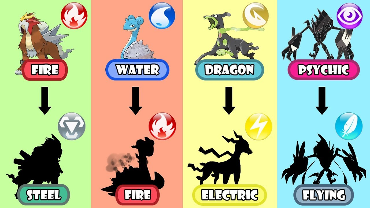 Requests 8 Pokemon Type Swap Entei Steel Lapras Fire Zygarde Electric Necrozma Flying
