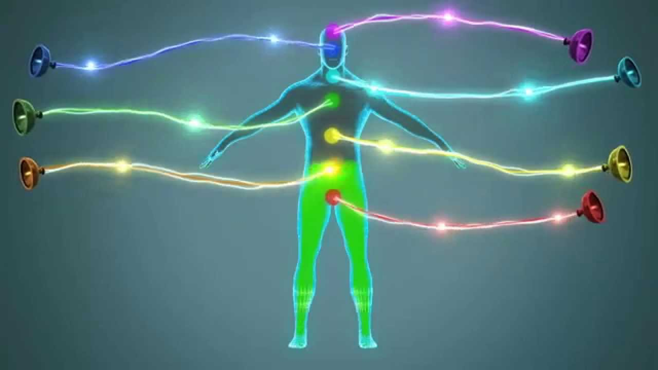 Imagini pentru energy attacks on the body