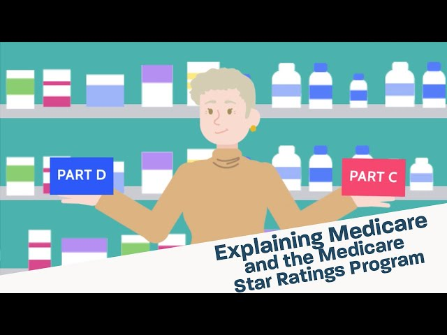Explaining Medicare and the Medicare Star Ratings Program