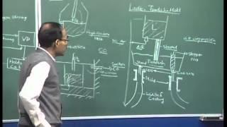 Mod-01 Lec-29 Lecture-29