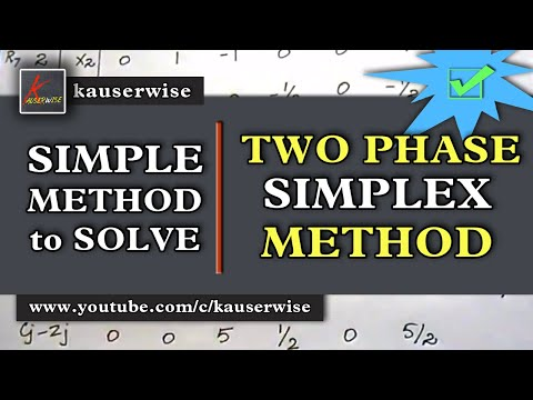 LPP Using [TWO PHASE SIMPLEX METHOD] in Operation Research with solved problem :- by kauserwise