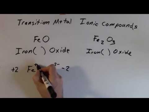 Transition Metal Ionic Compound Names and Formulas