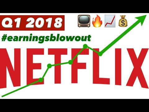 Netflix Soaring To New Highs 📈🔥Again