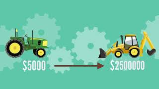 Section 179 and Bonus Depreciation for agriculture and construction industries by RDO Equipment Co.