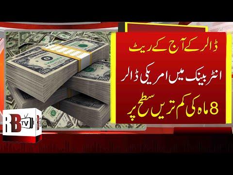 Pakistani Rupees Rises | US Dollar Hits Last 8 Month Lowest Value, USD TO PKR | PKR USD VALUE | RBTV