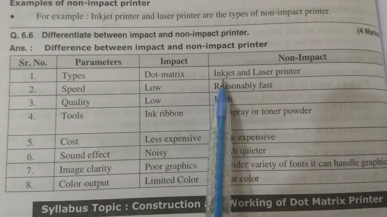 Ink jet and thermal printers.