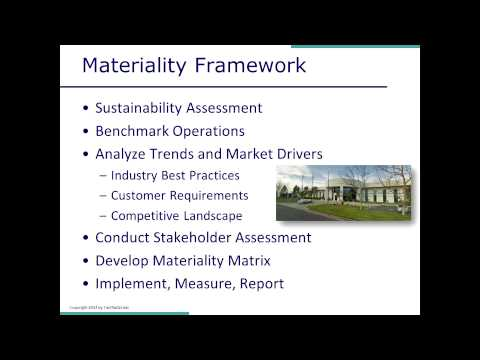 Materiality - Managing Long-Term Risk
