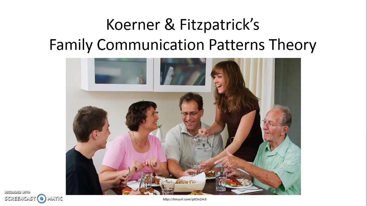 Family Communication Patterns Theory Amazing Decorating Ideas