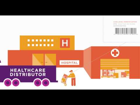 GS1 Standards in Action: Healthcare