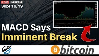 Bitcoin Technical Analysis Today - MACD Calls For Imminent Break In Prices    Monday Sep 16/19