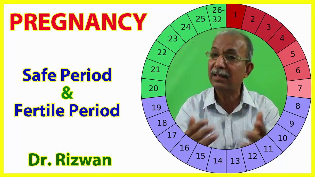 Pregnancy Fertile And Safe Period In Urdu Hindi By Dr Rizwan Youtube