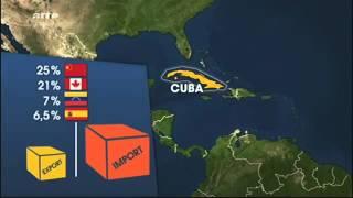 Mit offenen Karten Kuba