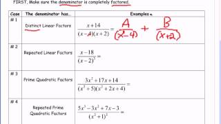 Partial Fraction Decomposition #1