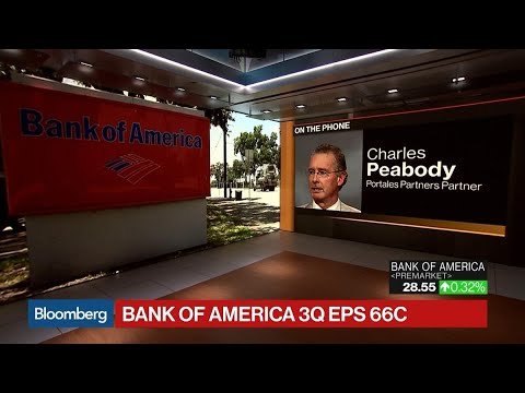 BofA 3Q Net Income Jumps 32% as Lending Gets a Rate Boost