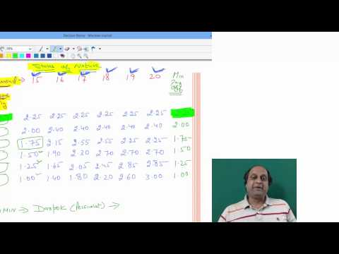 Statistical decision theory for statistics Video Classes online lectures