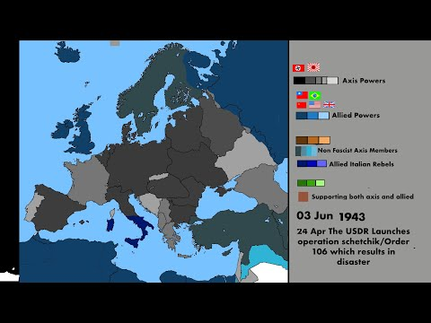World War II Axis Victory: Every Day