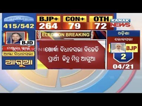 Election Result 2019:BJD Vidhan Sabha Candidates Ahead In Khordha, Chilika And Begunia