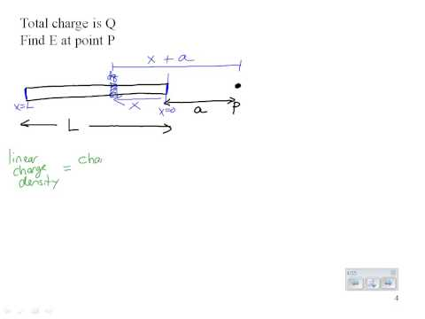 Integrating to get Electric Field for Charged Rod