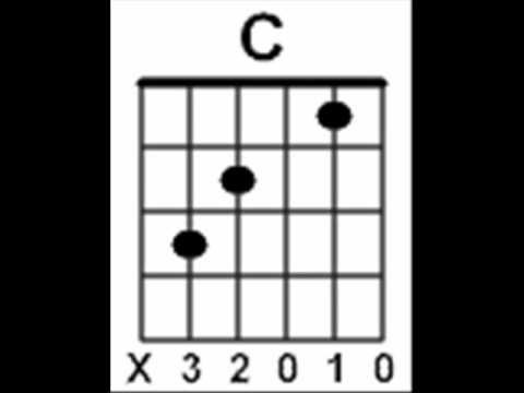 How to Play California by NeverShoutNever On Guitar - YouTube