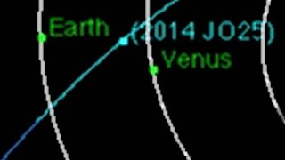 Big Asteroid's Closest Fly-By In At Least 400 Years - Orbit Animation