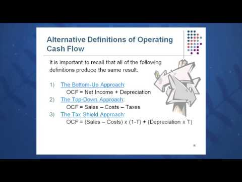 Session 10: Objective 4 - Alternative Definitions Of Operating Cash Flow (2016)