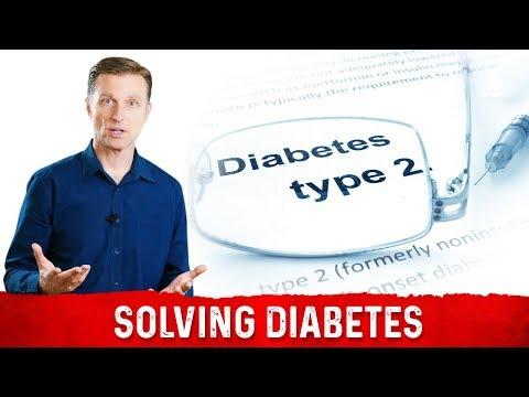 Solve Diabetes Overnight Understanding This Simple....