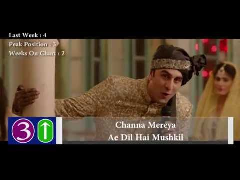 Top 10 Hindi Songs Of The Week - 22...