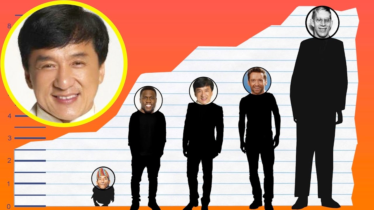 How Tall Is Jackie Chan  Height Comparison  YouTube